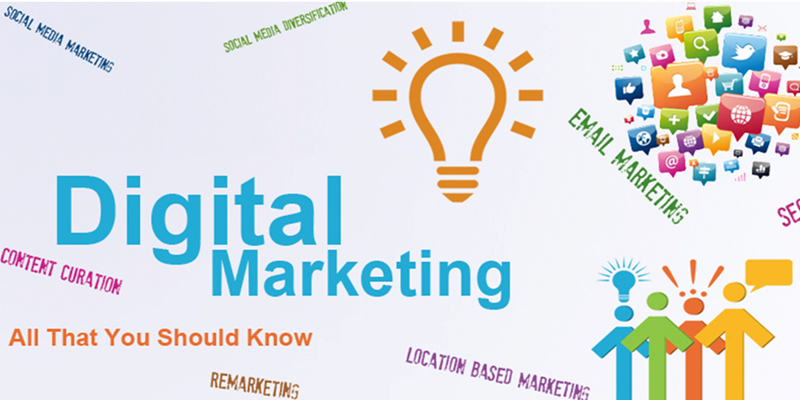 What is Social Media Marketing ?